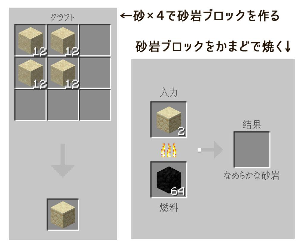 【マインクラフト建築】砂岩ブロックの作り方【マイクラ 】